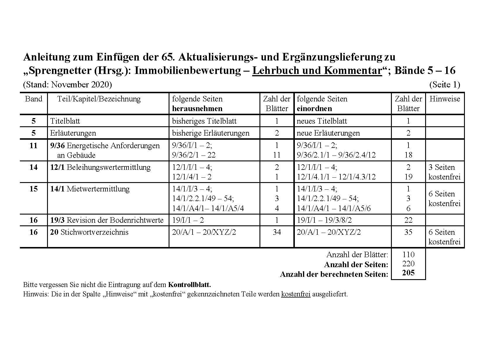 Ergänzungslieferungen 2020 Lehrbuch und Kommentar