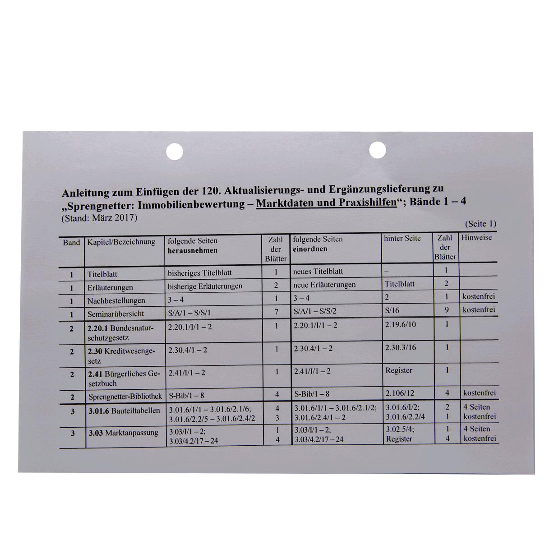 Ergänzungslieferungen 2017 Marktdaten und Praxishilfen