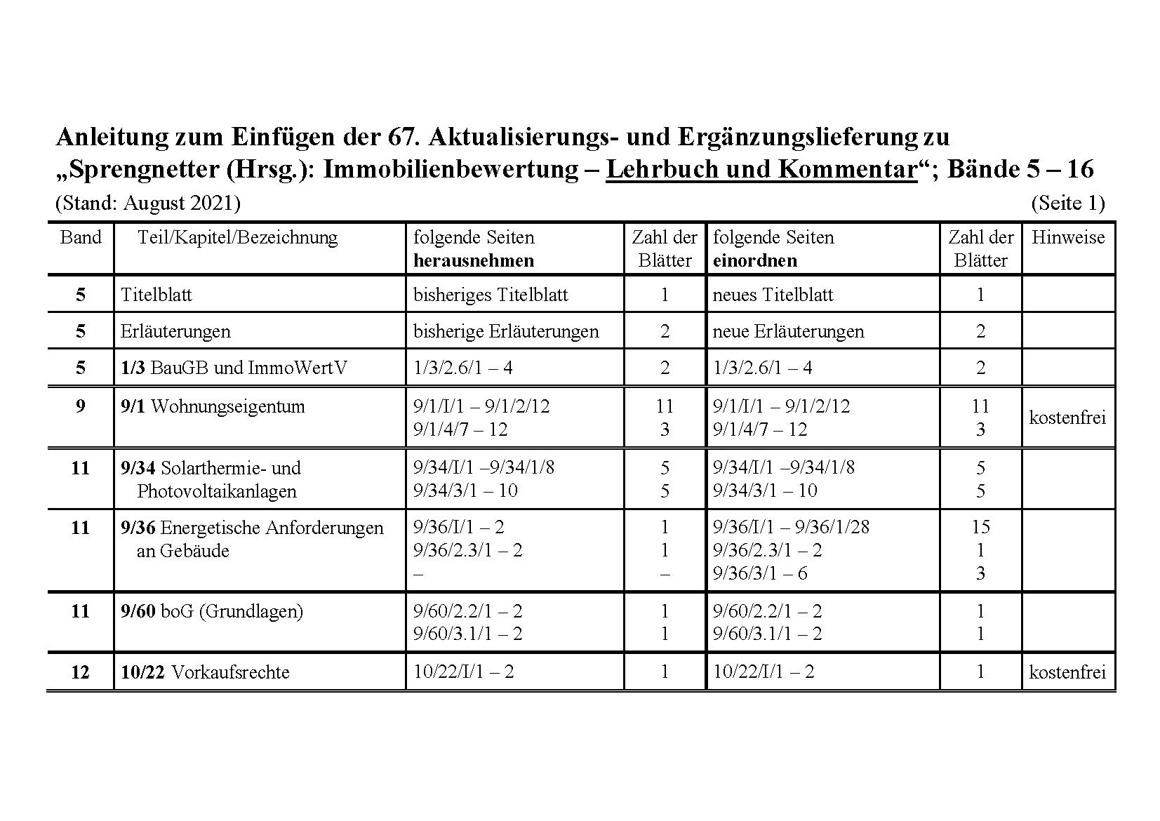 Ergänzungslieferungen 2021 Lehrbuch und Kommentar